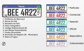 Placa de veículo padrão Mercosul